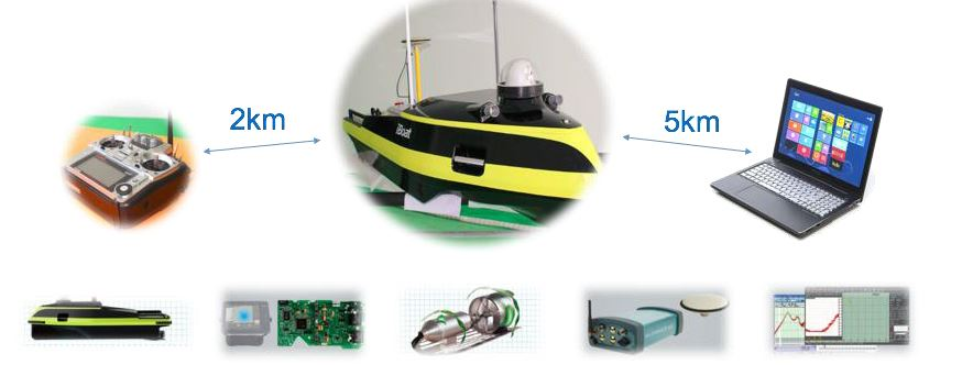 Unmanned Surface Vehicle USV for Hydrographic Surveying