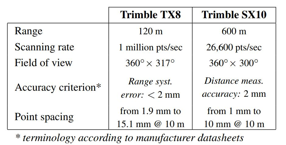Trimble SX10 Scanning Total Station2