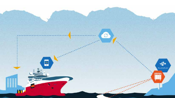 Equinor Future-proofs Sea State Monitoring With Dry, Cloud-integrated Wave Radar From Miros At Kalstø, Karmøy