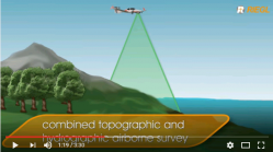 Geo-matching | Bathymetric Lidar Sensors and UAVs